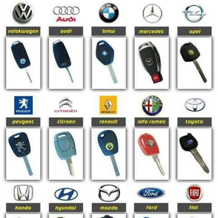 Ahli kunci mobil immobilizer 085102444825 semua merk/type ;Toyota :Starlet, Yaris, Etios, AgyaHonda :New Jazz, Jazz, Estilo, BrioSuzuki :Karimun Kotak|estilo|Wagon|, Katana, Jimny, Swift, Splash, ForsaKia :Visto, Picanto, All new Picanto, Pride, all new prideHyundai :Atoz, Getz, i10, i20Ford :Fiesta, TX 3PeugeoT :107, 206, 207Mazda :Mazda 2, 323 HB, MR90Proton :Savvy, satria NeoMitsubishi :MirageNissan :MarchGeely :LC Panda, LC Cross, MK2Chevrolet :Aveo, Sparkn New SparkDaihatsu :Ceria, Charade, Sirion, YRC, Copen, AylaChery :QQMercedes :A Class2). SMALL SEDAN (4.5 Meter)Toyota : Corolla (SE Saloon, Twin Cam, Great, All New 1.6, All New 1,8), Corona SEHonda : Civic (Wonder, Grand, Genio, Ferio, VT-i), AccordSuzuki : Baleno, Esteem, Baleno Next GKia : Sephia/Timor, All New Rio, New PrideHyundai : Accent, Avega, Verna, ElantraFord : Laser (Gia, champ, Lynx, TX5, Sonic), Focus SedanPeugeot : 207 Sedan, 306, 405, 504, RCZMazda : 323 (Trendy, Interplay, Lantis/Familia, Astina) , MX6, RX8Proton : Gen2, Saga, WajaMitsubishi : Lancer (SL, Dangan, GLX, GTi, SE, Evo1 -8)BMW : Seri 3 (E30), Z3/Z4AUDI : TTChevrolet : KalosDaihatsu : Classy, CharmantGeely : MKMercedes : 190E (W201), SLK Class (R171)Nissan : Sunny, Latio SedanVW : Beetle, Safari, New Beetle, Etios Valco3). MEDIUM SEDAN (4.5 – 4.9 Meter)Toyota : Corolla Altis, Corona (TT, Twincam)Honda : All New Civic, accord prestigeSuzuki : New BalenoNissan : GT-RHyundai : CoupeChevrolet : Cruze, OptraPeugeot : 406, 408Mazda : 626 Capella, Mazda 3Audi : A5 Coupe, R8Mitsubishi : Lancer Evo 7 – 10BMW : Serie 3Mercedes : C Class (W202, W203, W204), SL Class (R230), SLS AMGKia : ShumaVolvo : 850, C70, S40, S604). LARGE SEDAN (5.5 Meter)Toyota : Corona Absolute, Mark II, Cressida, Crown, CamryHonda : Accord (Maestro, Cielo, VT-I)Nissan : Cefiro, TeanaHyundai : SonataInfiniti : G Coupe, M SedanPeugeot : 505, 508, 605Mazda : 626, Cronos, Mazda 6Audi : A4, A6Mitsubishi : Galant (Sigma, Eterna, Hiu)BMW : Serie 5 (E34, E39, E60, GT), Seri